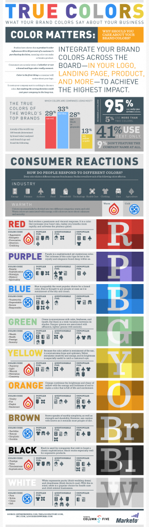 What do your brand colors say about your business?